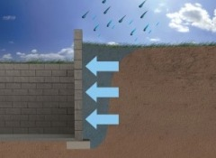 Midwest City wall tie foundation repair