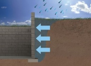 Perry wall tie foundation repair