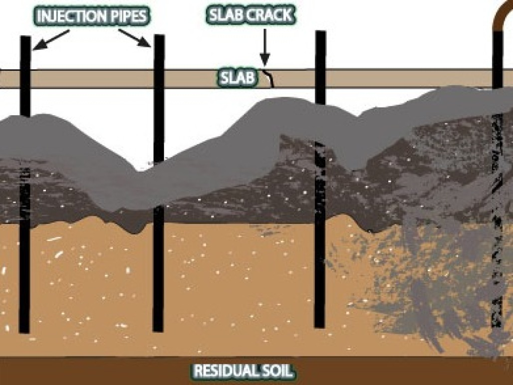 pressure grouting foundation repair contractor in Collinsville OK