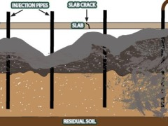 pressure grouting foundation repair contractor in Lawton OK