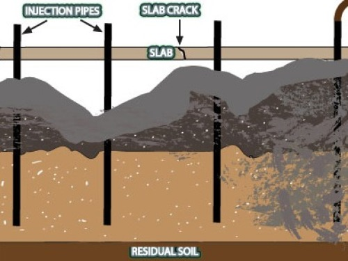 pressure grouting foundation repair contractor in Midwest City OK